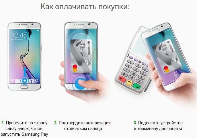 оплата Samsung Pay