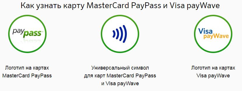 как узнать карту мастеркард и виза