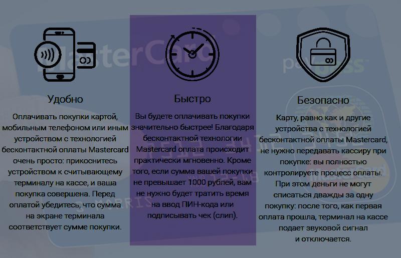 карта Mastercard PayPass