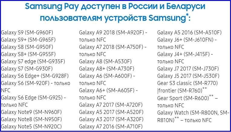 на каких устройствах работает MST Samsung
