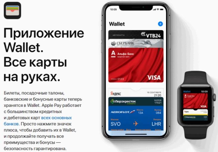 Что такое Apple Wallet