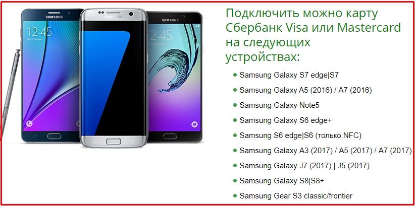 Samsung Pay и сбербанк