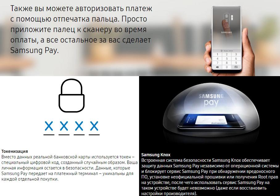 Samsung Pay безопасность