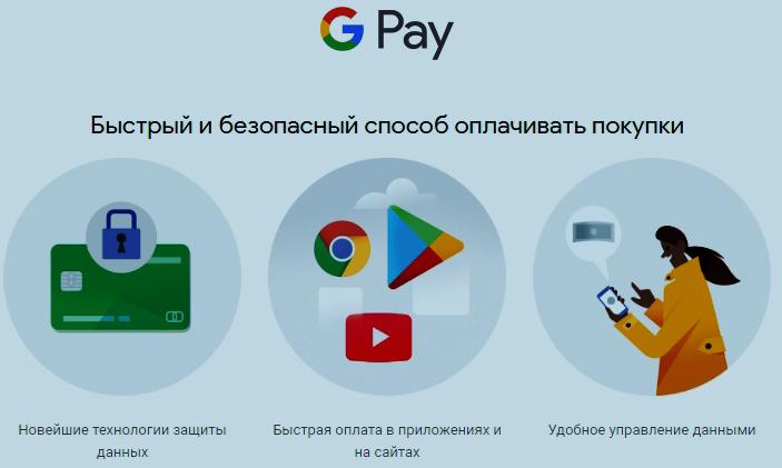 описание платежной системы google Pay