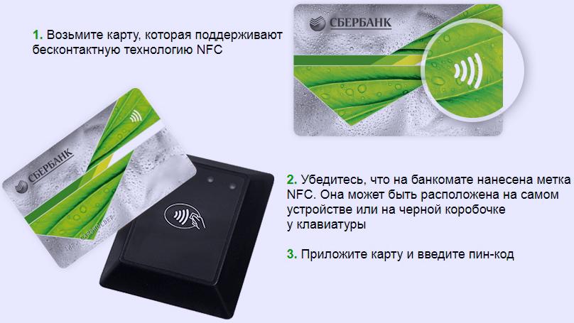 Как пользоваться бесконтактной картой сбербанк