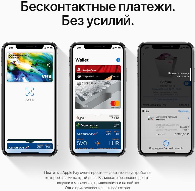 возможности Apple Pay