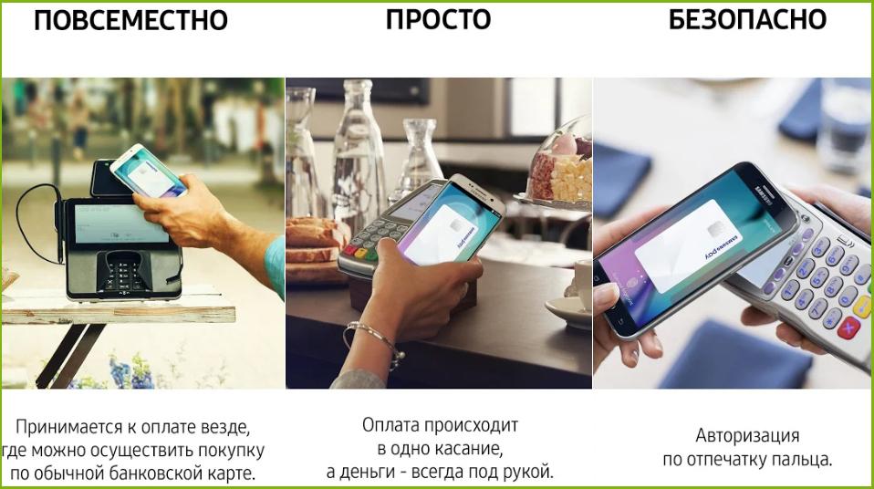Основные плюсы Samsung Pay