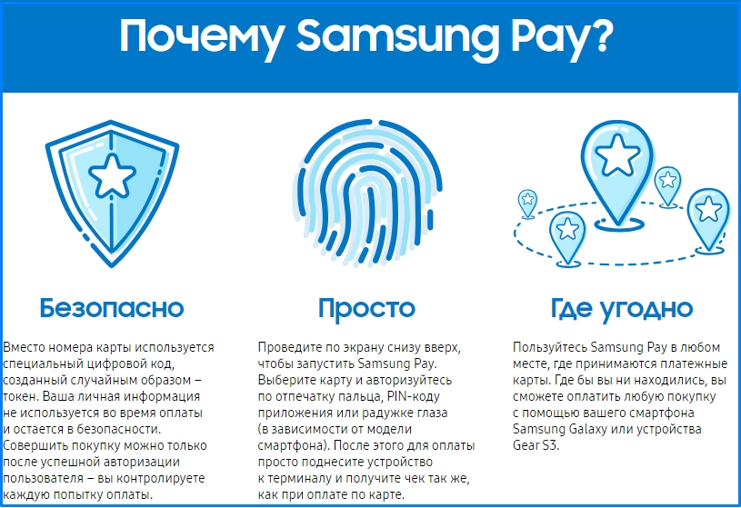 Почему Samsung Pay