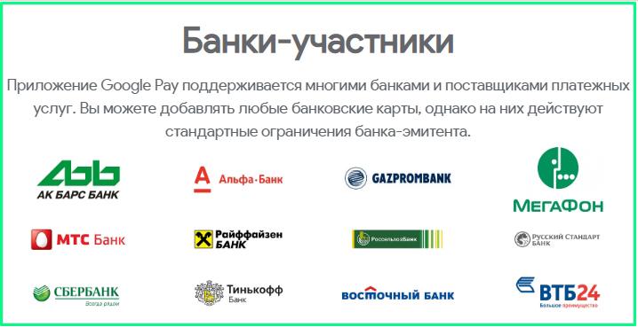 Банки-участники андроид пей