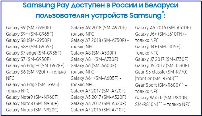Какие устройства работают с Samsung Pay