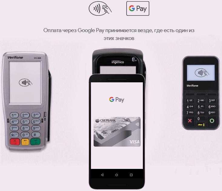 Google Pay где можно использовать