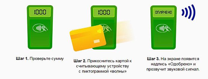Как оплачивать покупки с помощью Visa PayWave