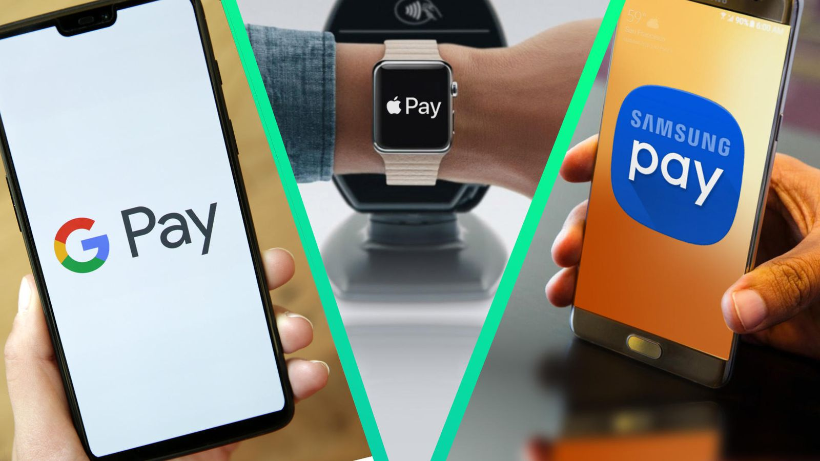 Google Pay, Samsung Pay или Apple Pay