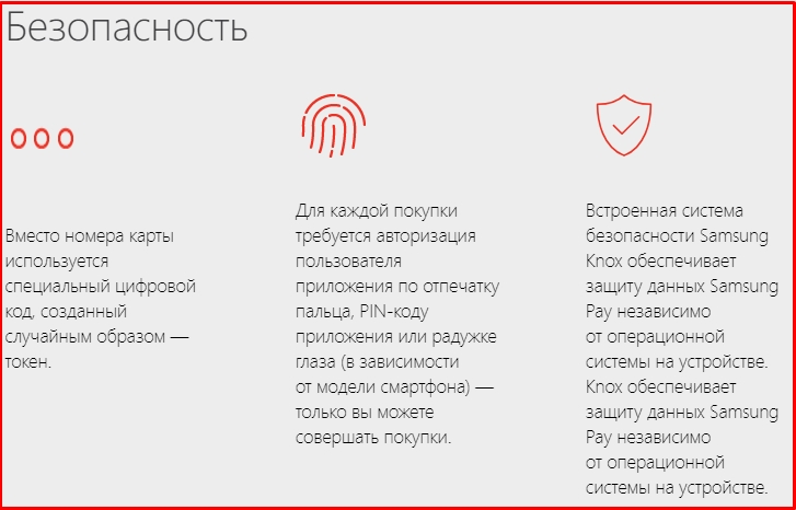 безопасность Samsung Pay