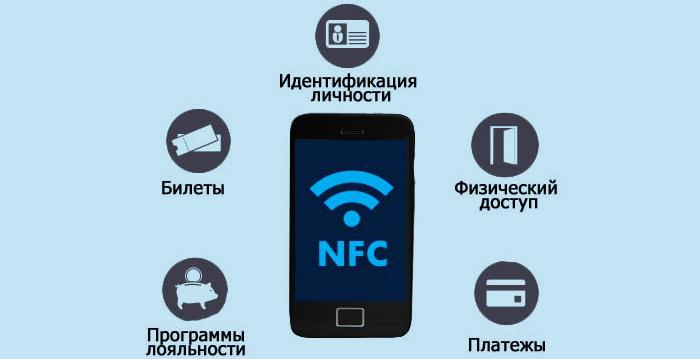 возможности nfc для смартфона