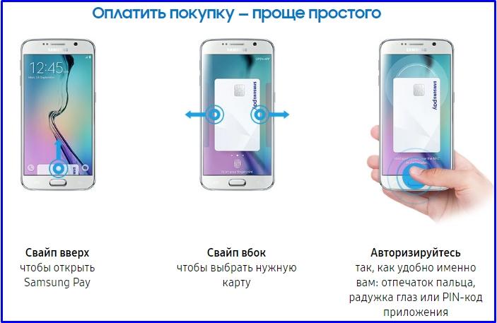 Samsung пей оплата